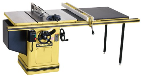 Table saws for Powermatic 66 table saw motor